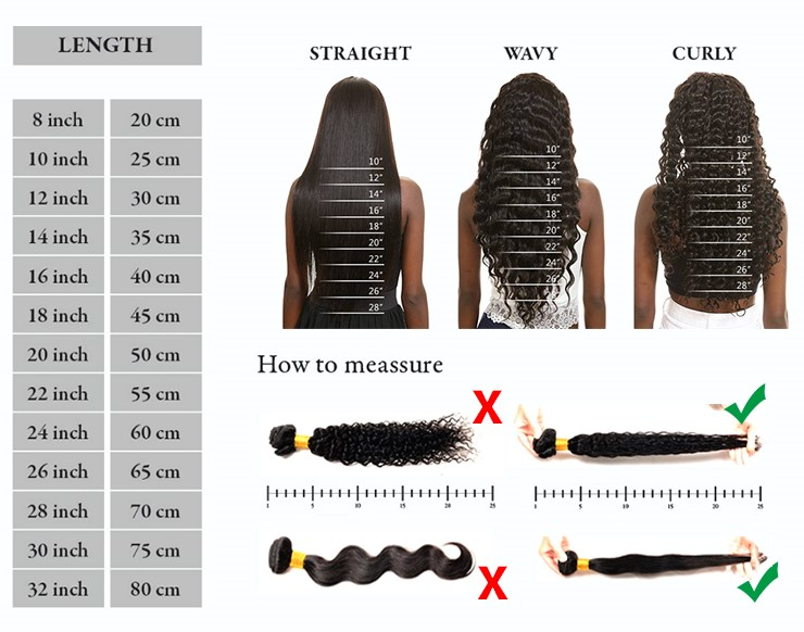 HAIR LENGTH GUIDE